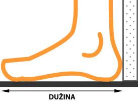 Kako izmeriti dužinu stopala