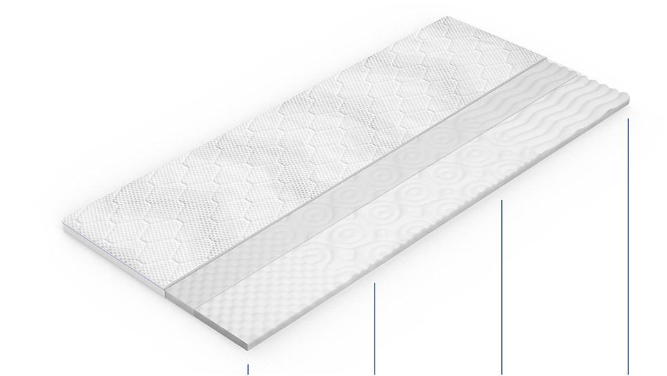 Dormeo Silver Plus 4+1 Topper